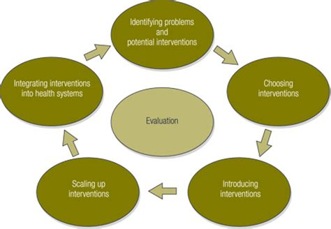 Sample research proposal operations management